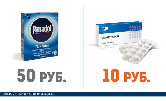 Панадол (50 руб.) == Парацетамол (10 руб.)
