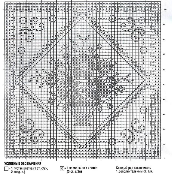 Схема вязания салфеток филейным вязанием 64