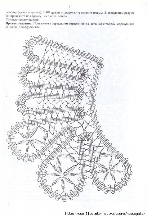 Кружева крючком схемы воротников