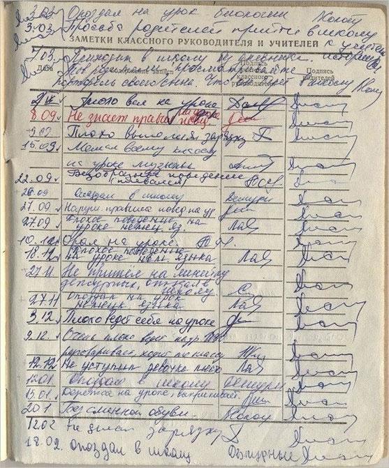 Дневник Михина (557x671, 153Kb)