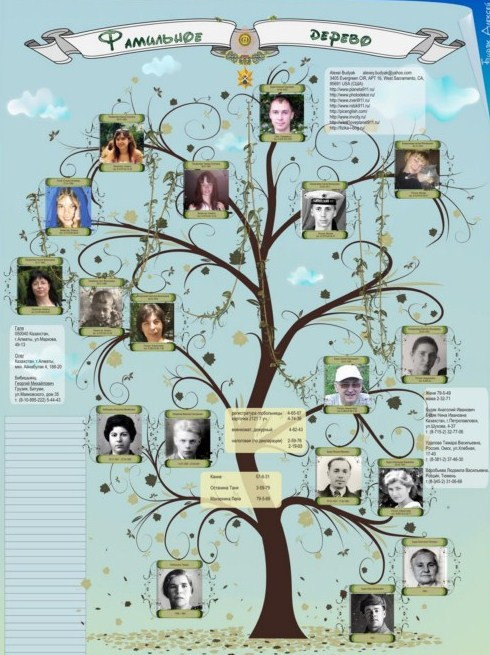 английские имена и фамилии мужчин: