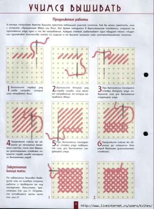 Как начинать вышивку по схеме 257