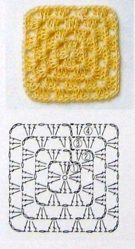 Рубрики: Вязание крючком/пледы