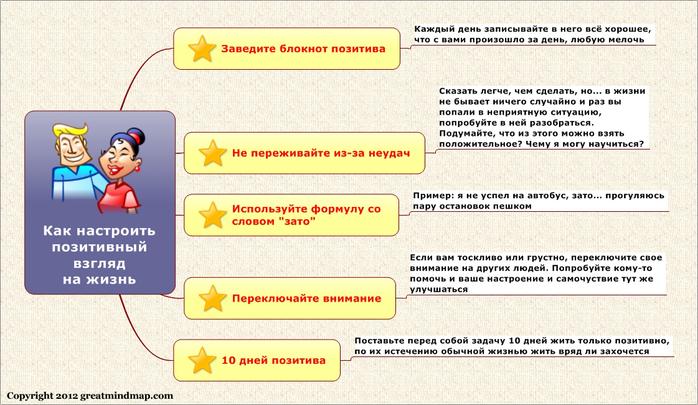 Kak-nastroit-pozitivniy-vzglyad-na-jizny1 (700x405, 323Kb)