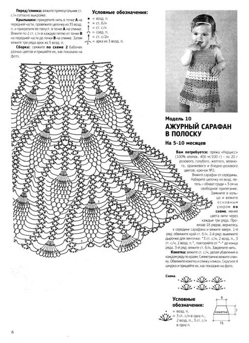 Вязанные платья крючком со схемами для девочек со схемами и описанием