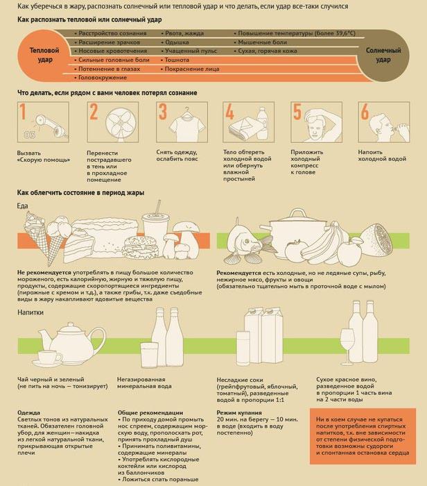 Как защититься от жары (616x700, 95Kb)