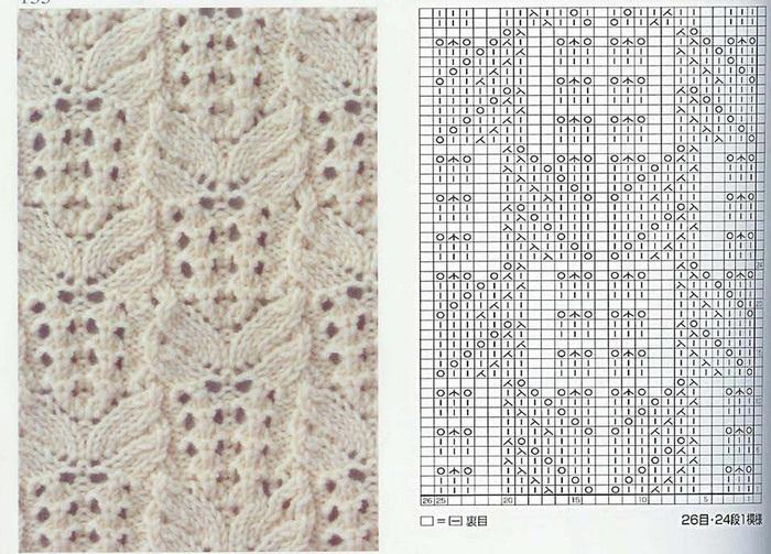 Японские спицы для вязания