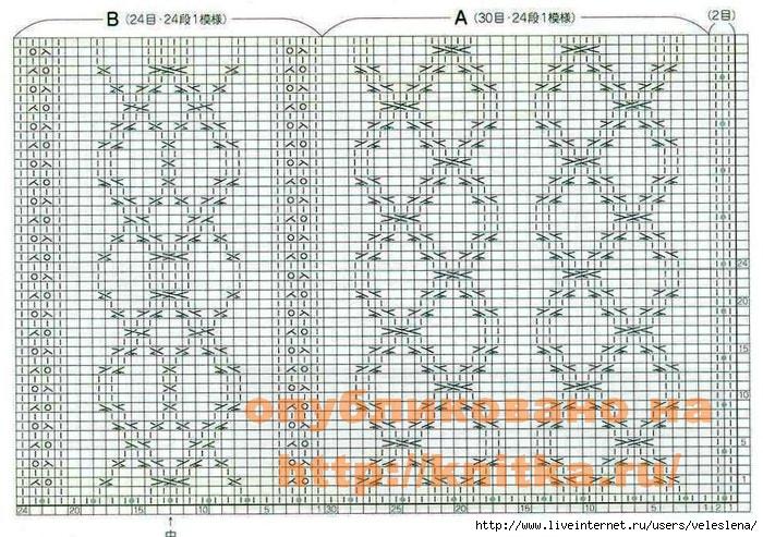 Вязание спицами аранское вязание схемы узоры