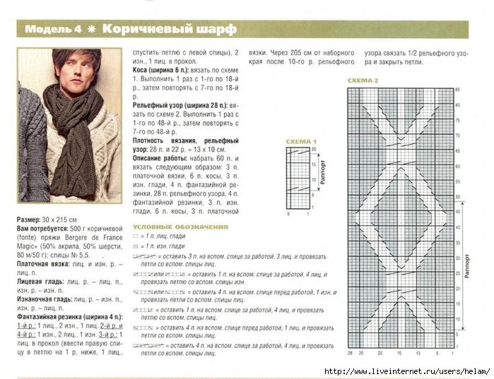 Вязание шарфа спицами схемы и описание зима