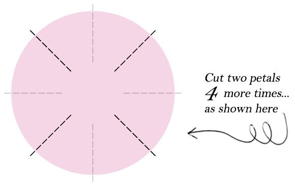 cutpetals4moretimes (580x363, 22Kb)