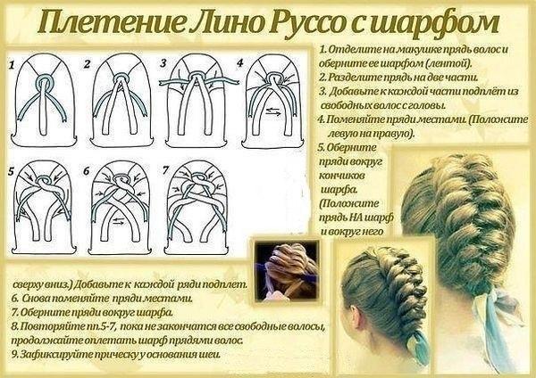 Схема плетения косы с шарфом.  Коса Лино Руссо.Очень красивая!