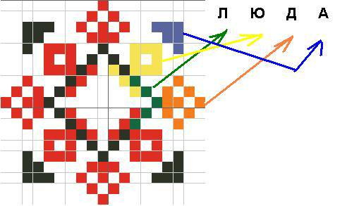 4826692_luda (492x293, 22Kb)