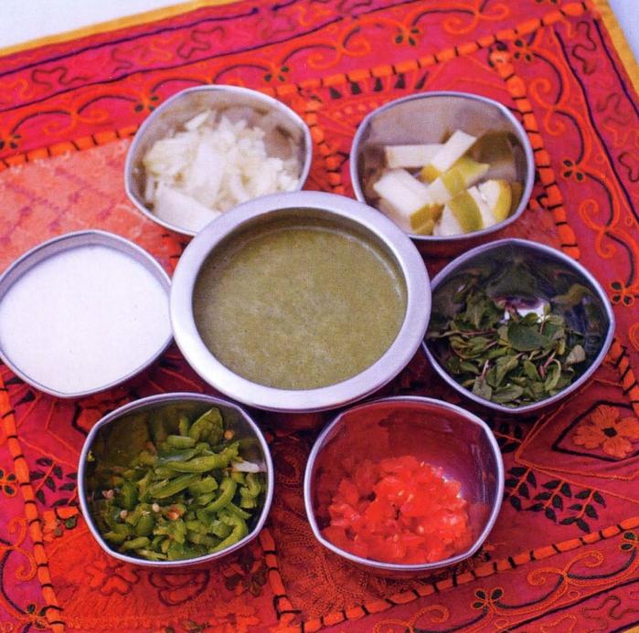 Индийские соусы рецепты фото