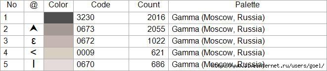 10 (661x145, 67Kb)