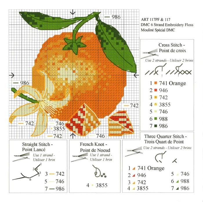Ваниль и апельсин.