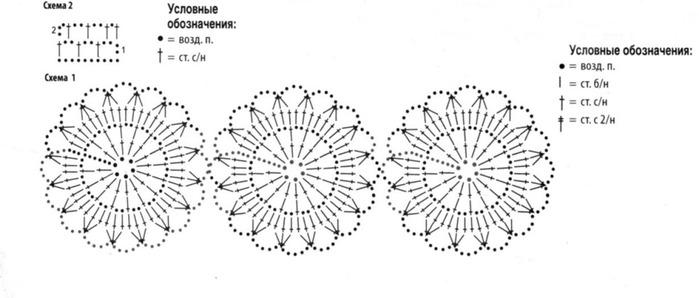 Обзор 36 вязаных жакетов спицами на