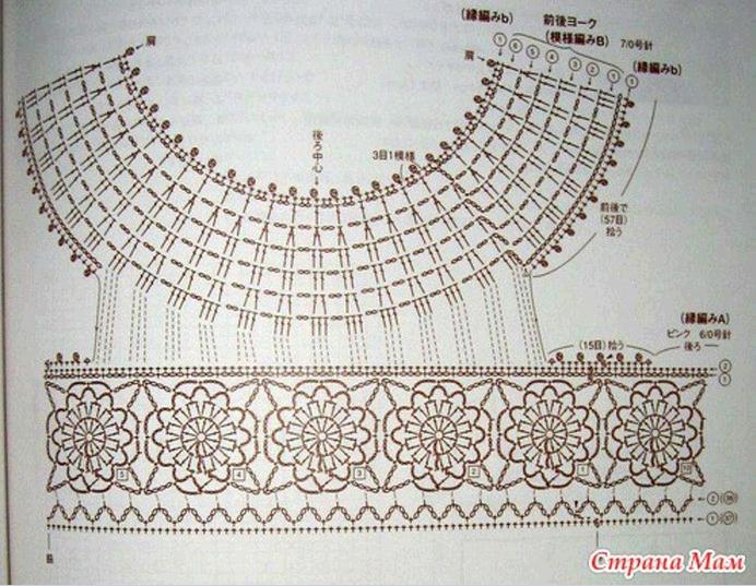 фото длинных платьев