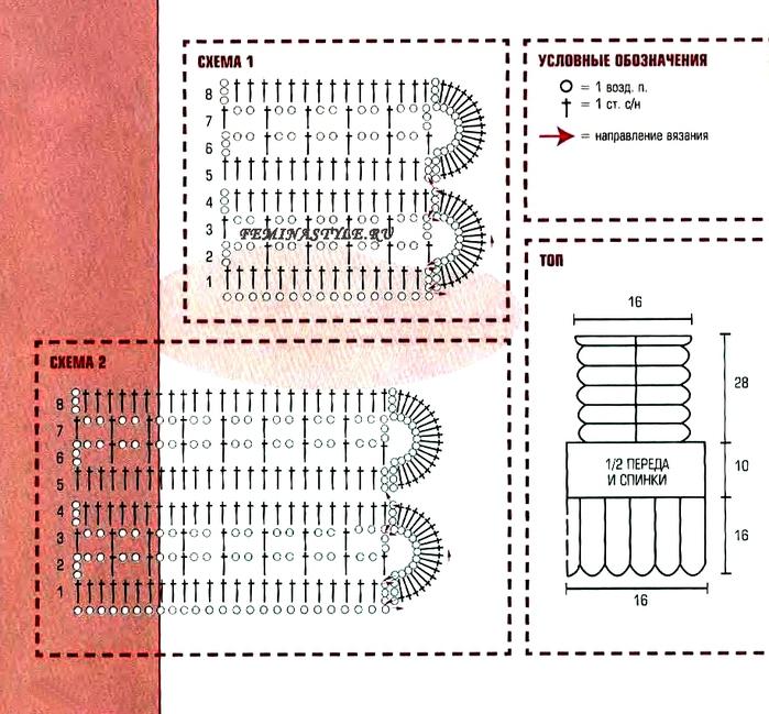 схема (700x649, 266Kb)