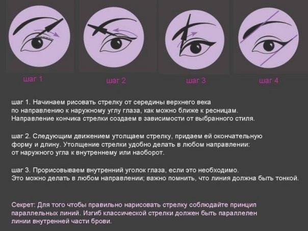 Секреты макияжа: как сделать стрелки на глазах?