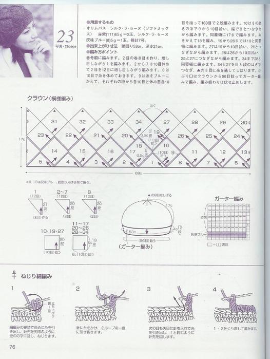 Вязание спицами пэчворк для начинающих схемы пошагово