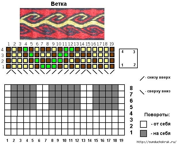 Славянские схемы для плетения на дощечках