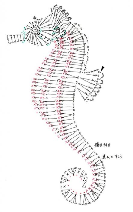 морской конек крючком схемы