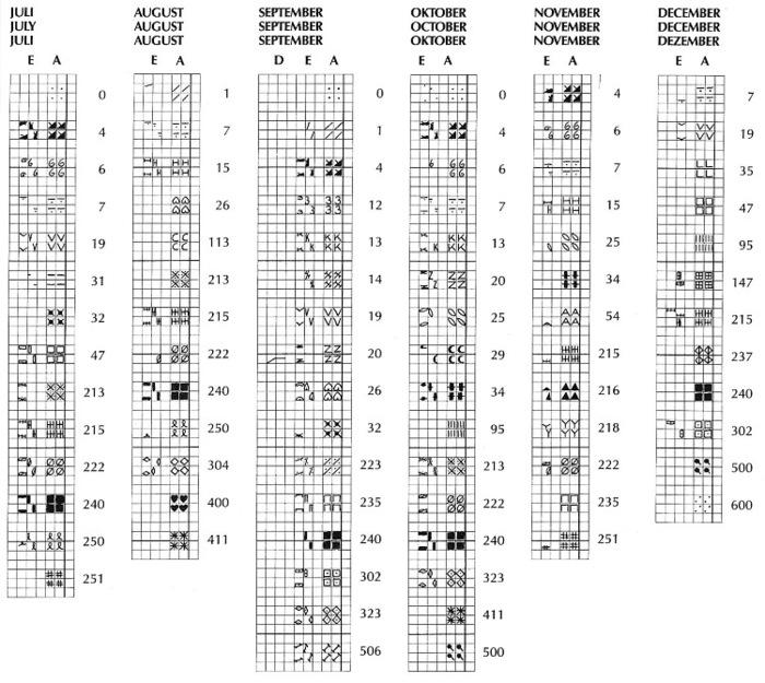 птицы 1993 (27) (700x625, 139Kb)