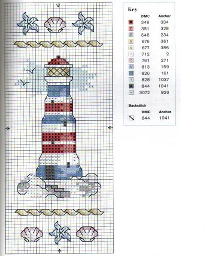 маяк1 (400x500, 93Kb)