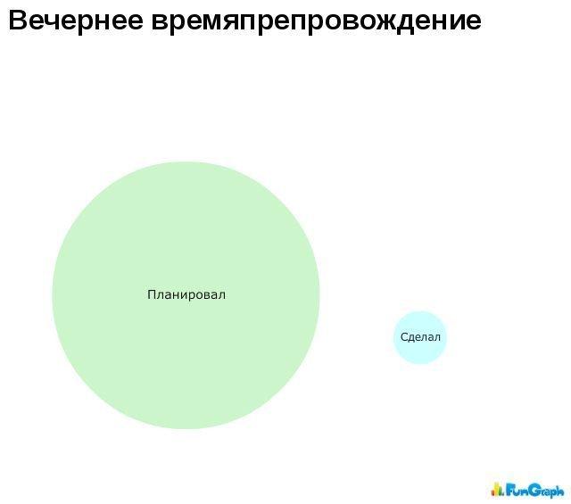 zagonnye_grafiki_50_foto_2 (640x565, 17Kb)