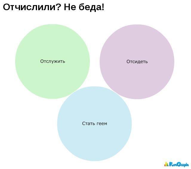 zagonnye_grafiki_50_foto_4 (640x565, 18Kb)