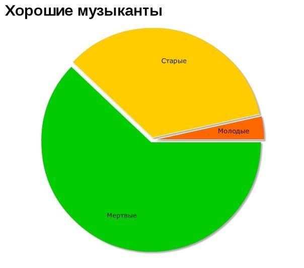 zagonnye_grafiki_50_foto_6 (604x533, 20Kb)