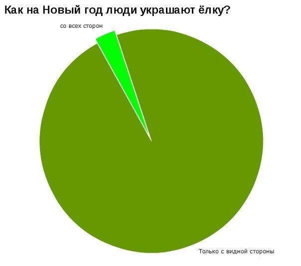 zagonnye_grafiki_50_foto_8 (604x533, 20Kb)