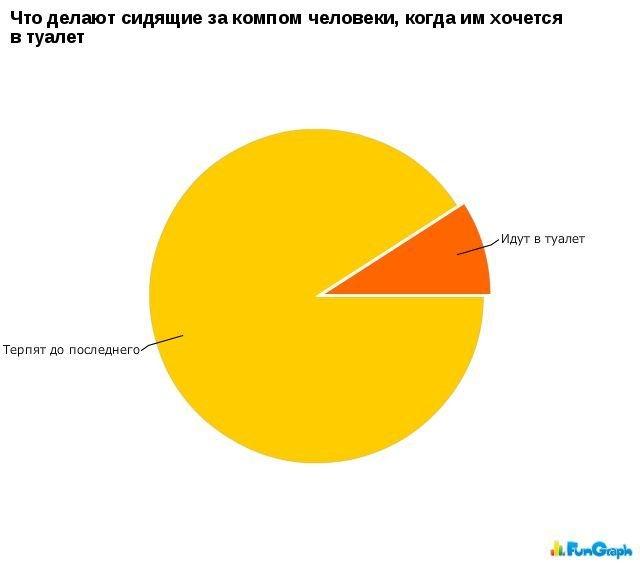 zagonnye_grafiki_50_foto_11 (640x565, 21Kb)