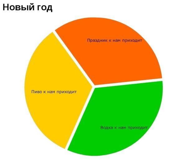 zagonnye_grafiki_50_foto_13 (604x533, 21Kb)