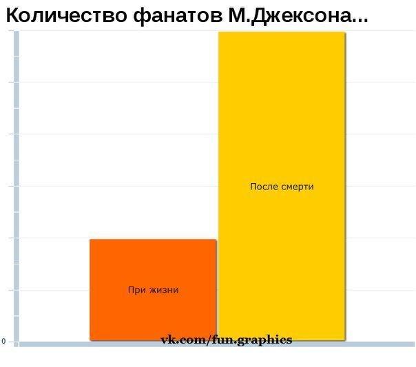 zagonnye_grafiki_50_foto_18 (604x533, 23Kb)