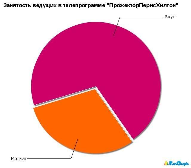 zagonnye_grafiki_50_foto_28 (640x565, 25Kb)