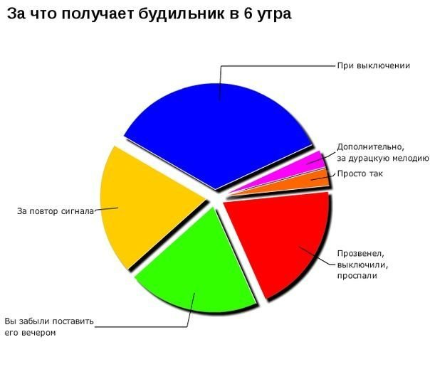 zagonnye_grafiki_50_foto_46 (604x533, 31Kb)