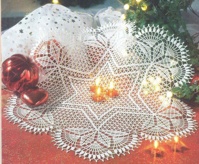 Производственный календарь на 1987 год с праздниками