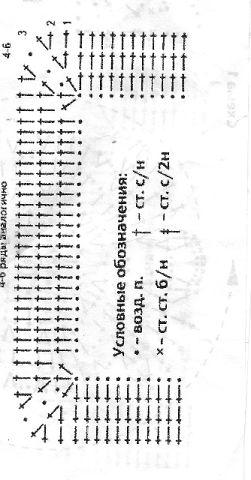 кокетка платья (251x480, 28Kb)