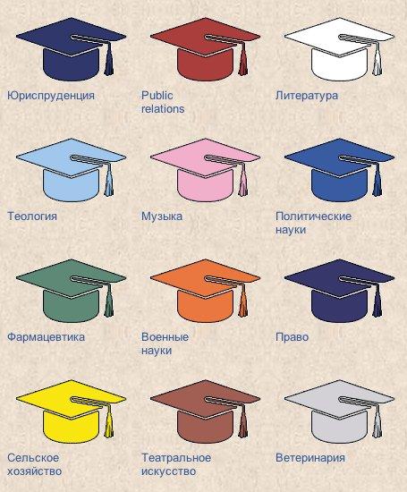 Как сделать шапку студента из бумаги