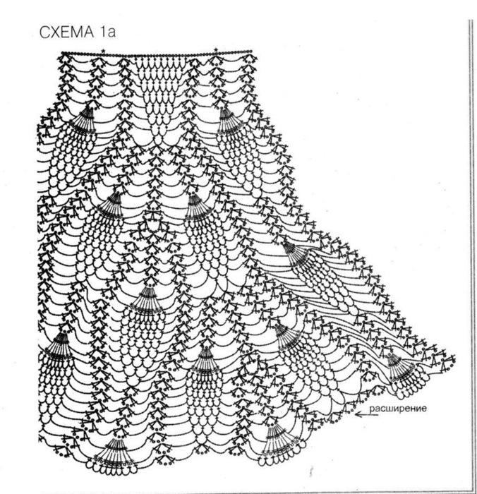 Ажурная летняя юбка, Вязание