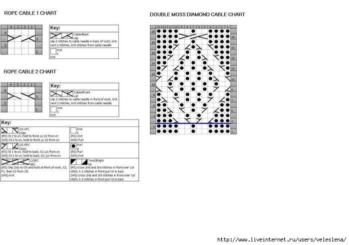 Baby-Aran-Hat-Charts---Keys (700x490, 106Kb)