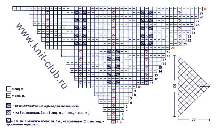 Рисунок для вязания шали спицами 669