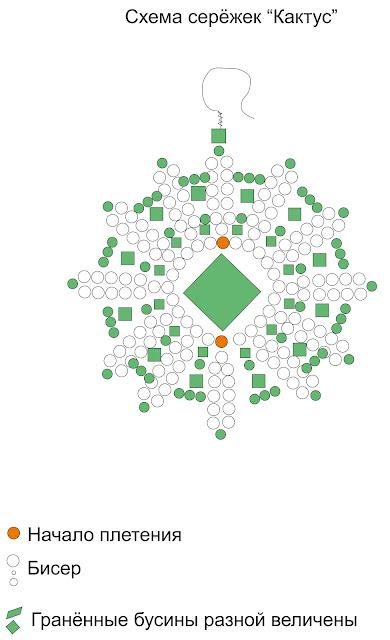 серьги+без+ниток (390x640, 68Kb)