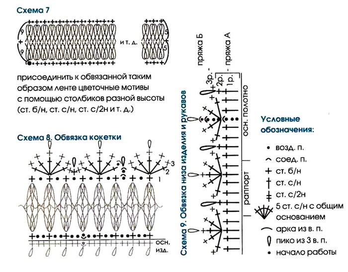 ZHaketyi-yubki-bluzyi-shali-bolero-komplektyi_Stranitsa_20-kopiya (700x547, 107Kb)