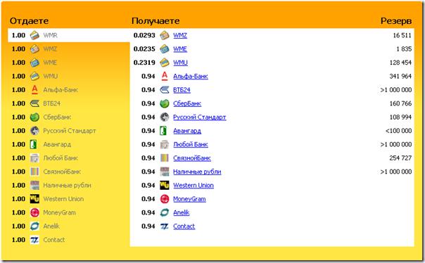 Ввод Webmoney без комиссии, ввод wmr, ввод wmz, купить webmoney, купить wmz, купить wmr, пополнить webmoney, пополнить вебмани._1346873191750