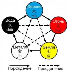 usin-283x300 (283x300, 23Kb)