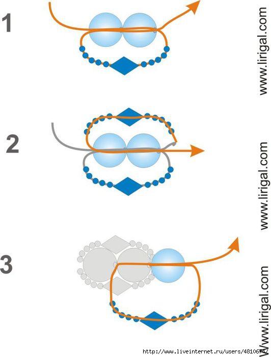 Схема спирального жгута