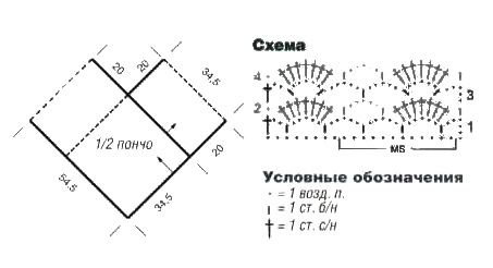 схема (453x246, 27Kb)
