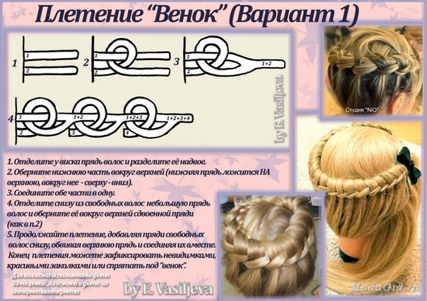 Косички для девочек плетение схемы фото